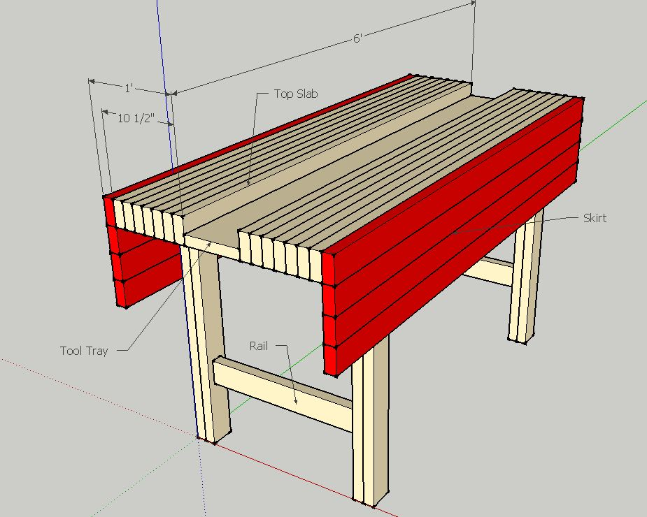 Building the Paul Sellers Workbench – Progress (Several Days ...